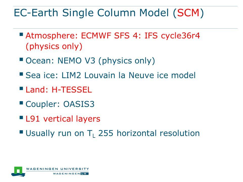 EC-Earth Single Column Model (SCM)