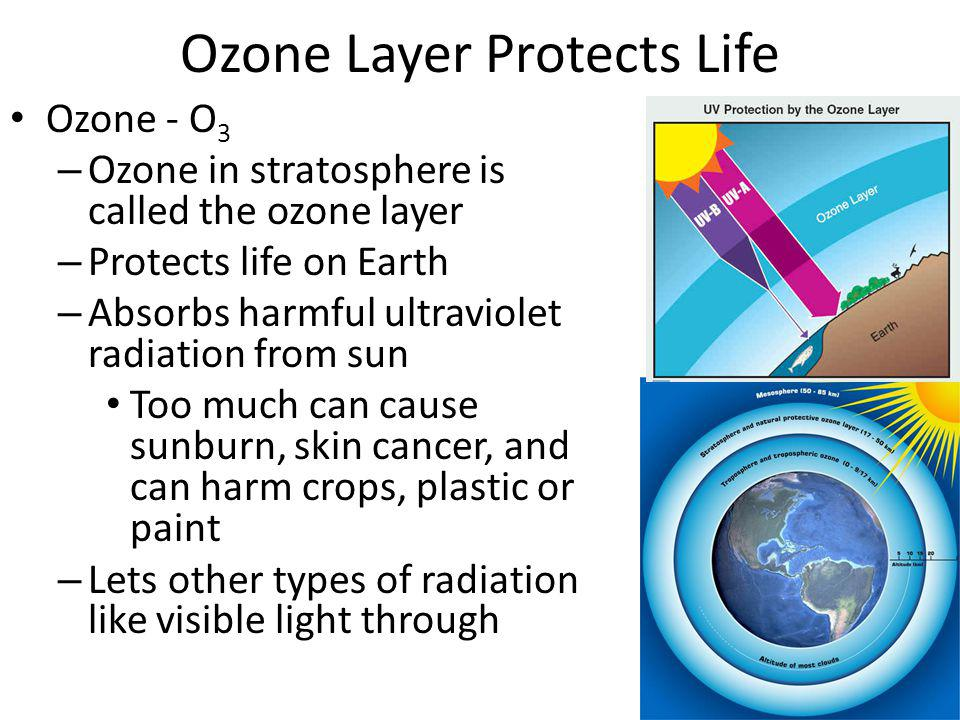 Ozone Layer Protects Life
