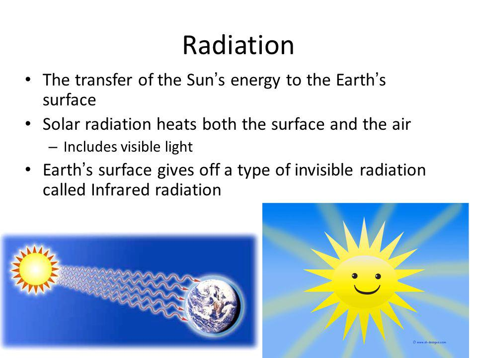 Radiation The transfer of the Sun's energy to the Earth's surface