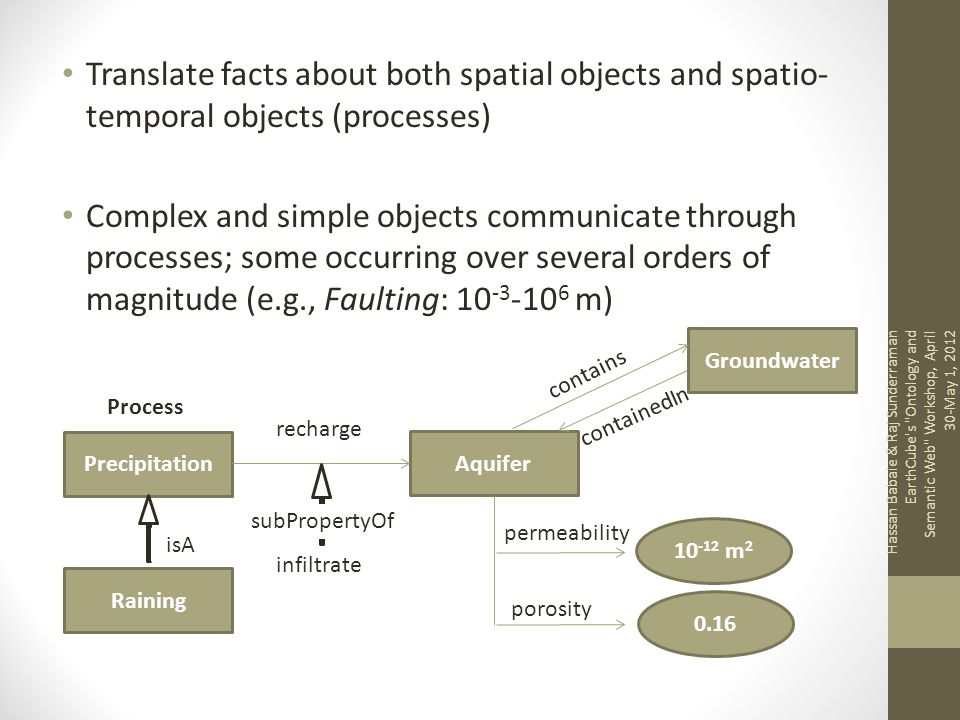 Translate facts about both spatial objects and spatio-temporal objects (processes)