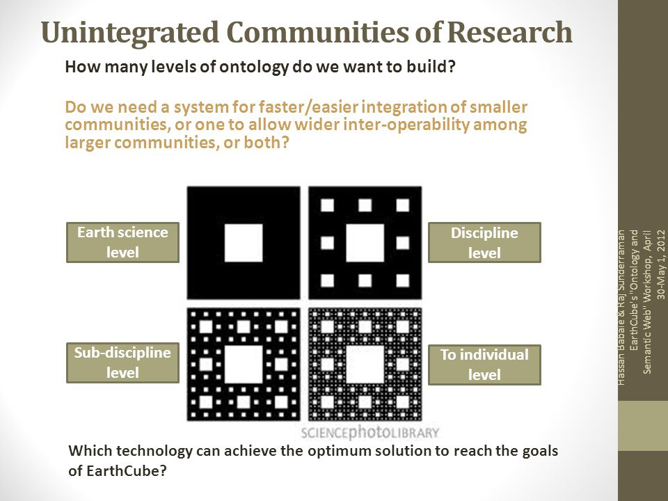 Unintegrated Communities of Research