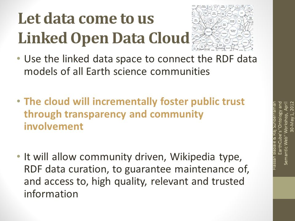 Let data come to us Linked Open Data Cloud