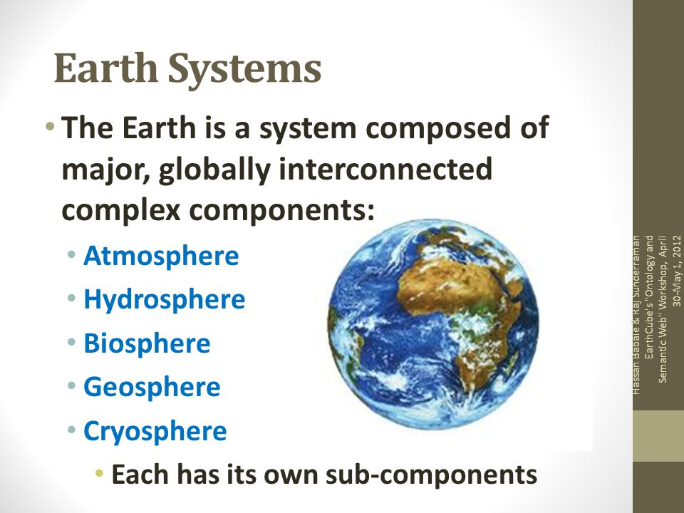Earth Systems The Earth is a system composed of major, globally interconnected complex components: Atmosphere.