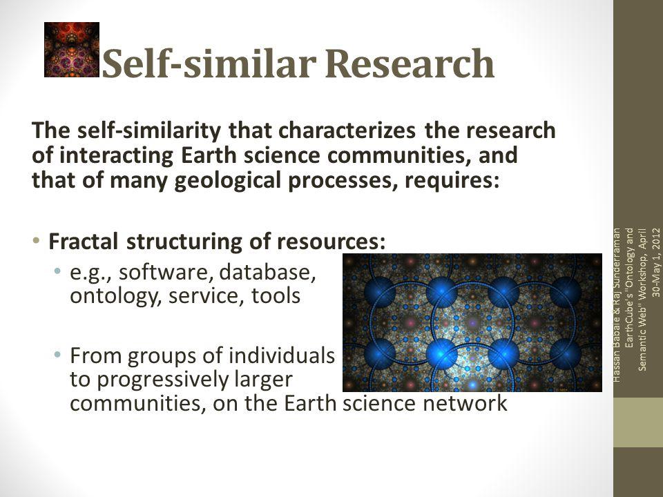 Self-similar Research