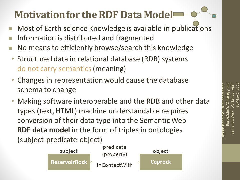 Motivation for the RDF Data Model