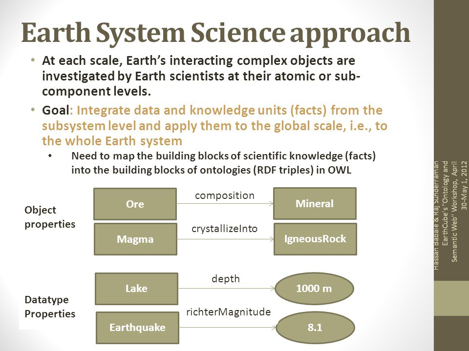 Earth System Science approach
