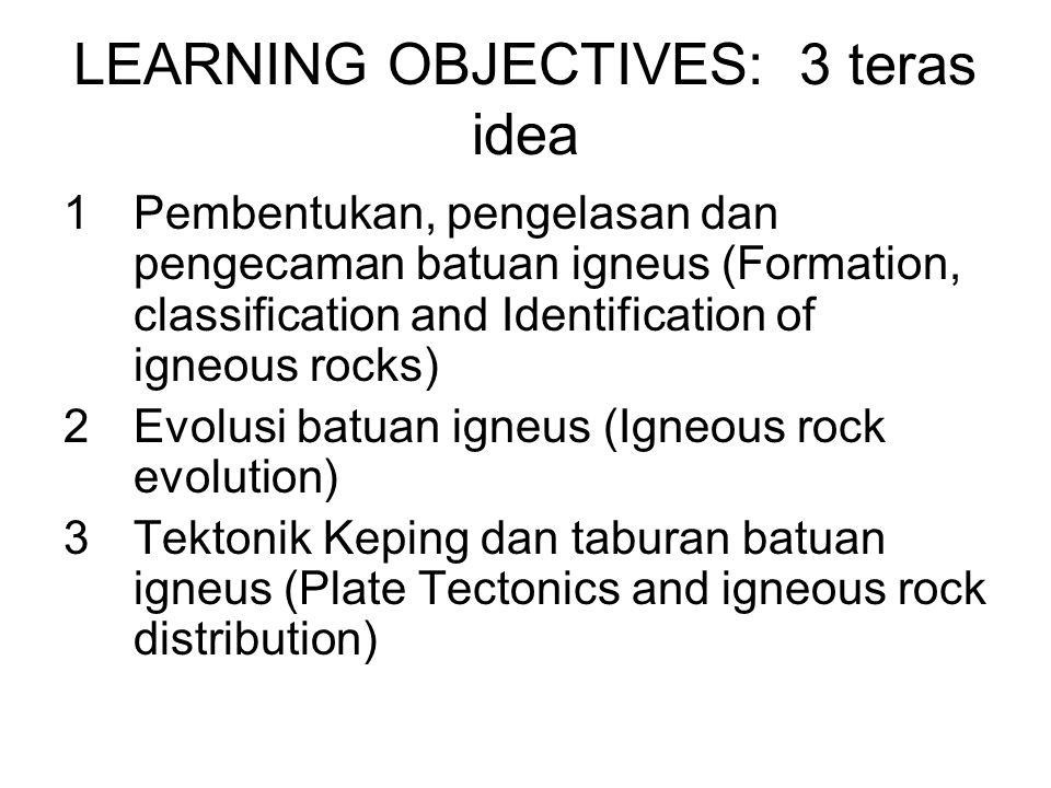 LEARNING OBJECTIVES: 3 teras idea