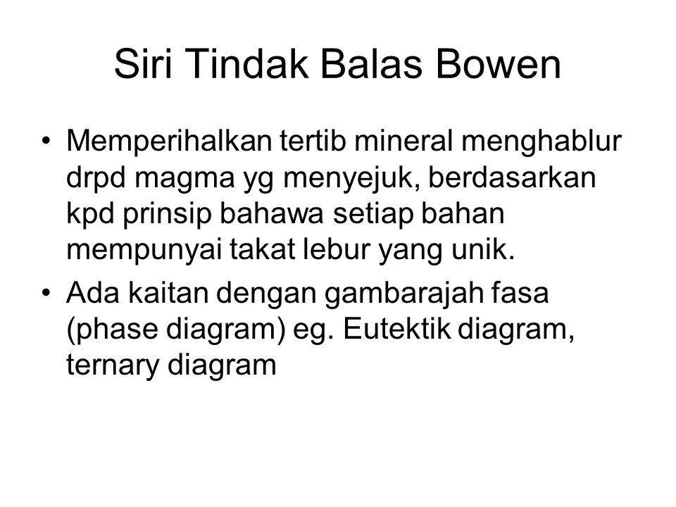 Siri Tindak Balas Bowen