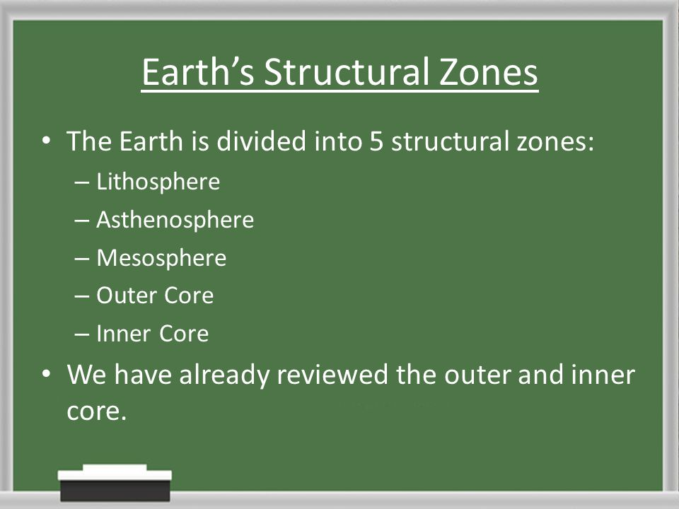 Earth's Structural Zones