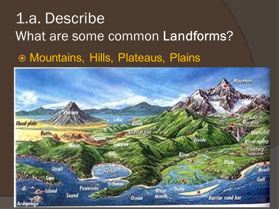 1.a. Describe What are some common Landforms