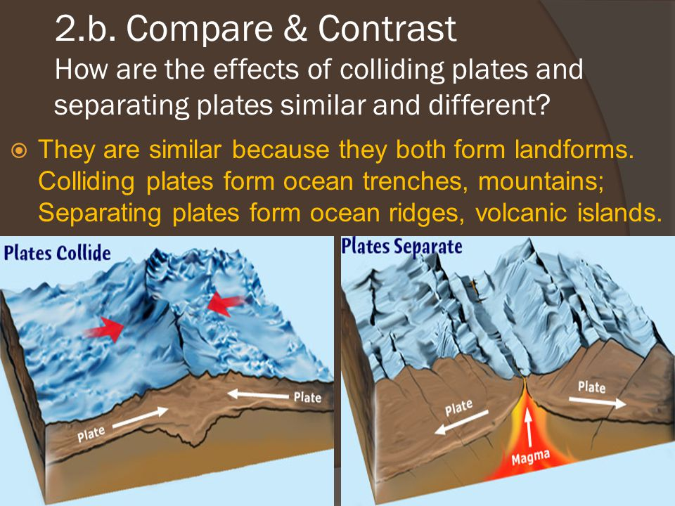 2.b. Compare & Contrast How are the effects of colliding plates and separating plates similar and different