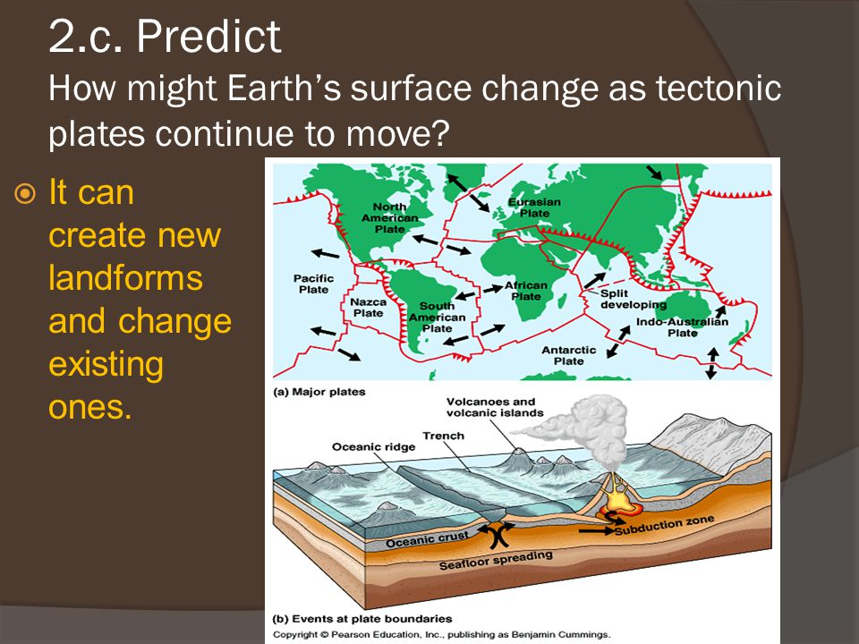 2.c. Predict How might Earth's surface change as tectonic plates continue to move
