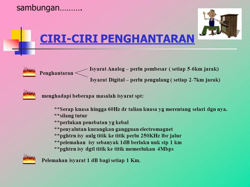 CIRI-CIRI PENGHANTARAN