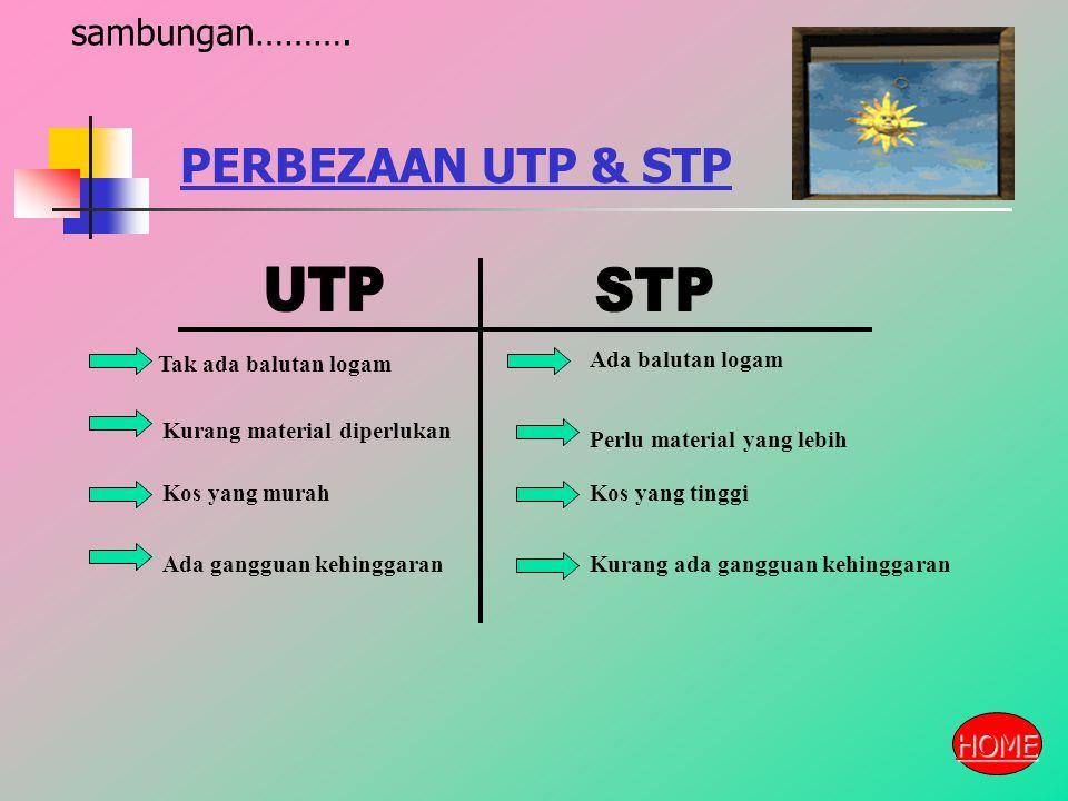 UTP STP PERBEZAAN UTP & STP sambungan………. HOME Tak ada balutan logam