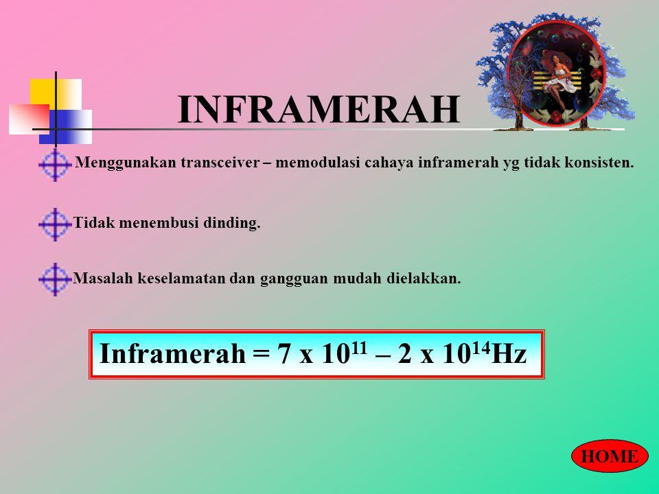 INFRAMERAH Inframerah = 7 x 1011 – 2 x 1014Hz HOME