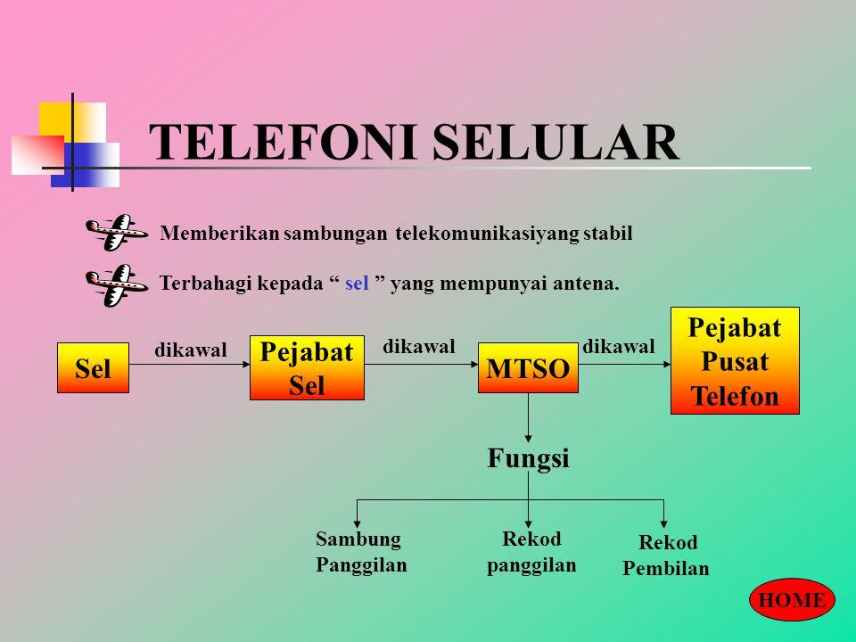TELEFONI SELULAR Pejabat Pusat Telefon Pejabat Sel Sel MTSO Fungsi