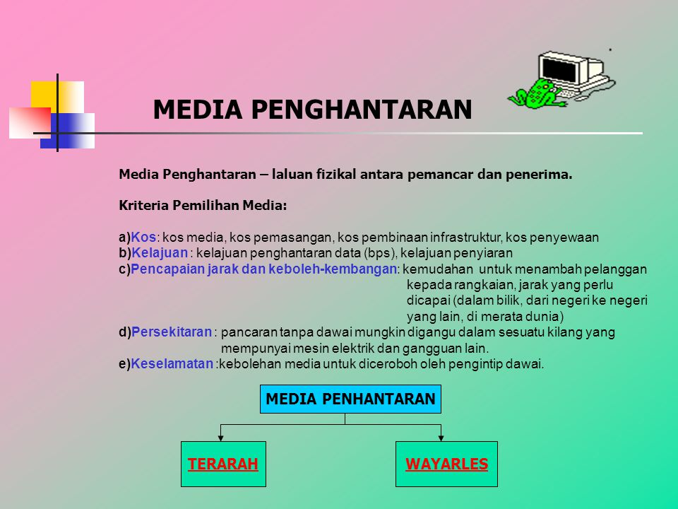 MEDIA PENGHANTARAN MEDIA PENHANTARAN TERARAH WAYARLES