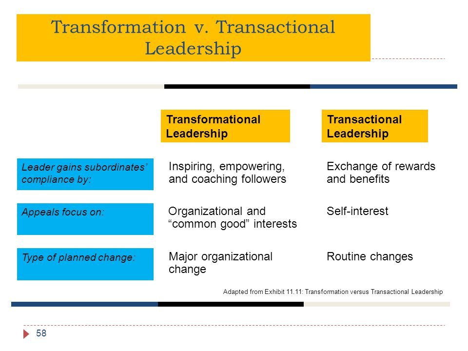transformational and transactional leadership styles followers