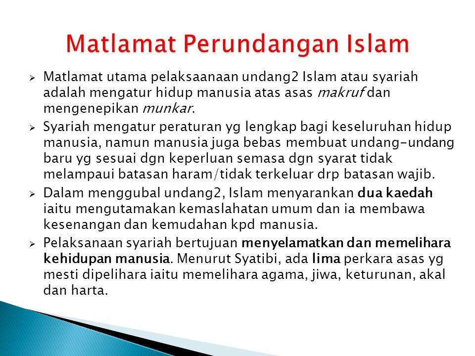 Matlamat Perundangan Islam