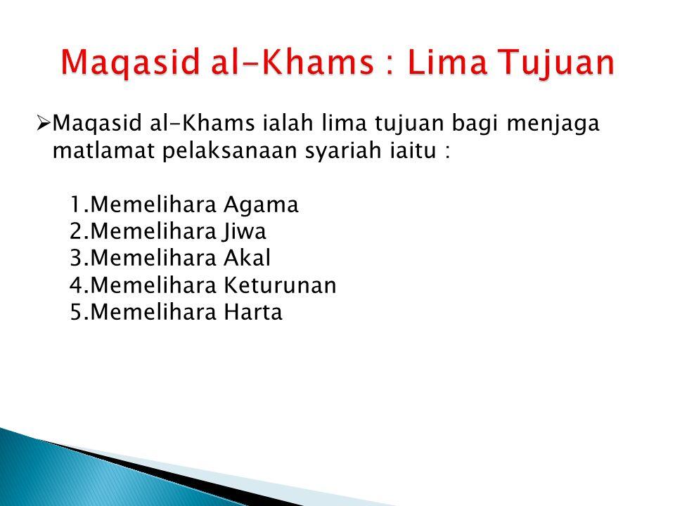 Maqasid al-Khams : Lima Tujuan