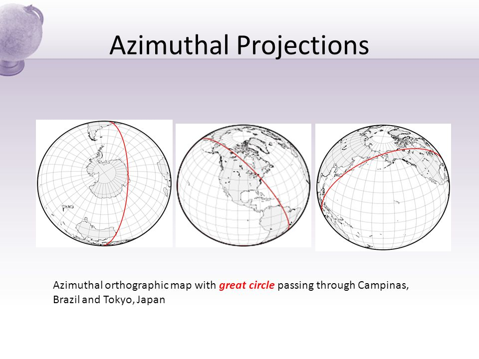 Azimuthal Projections