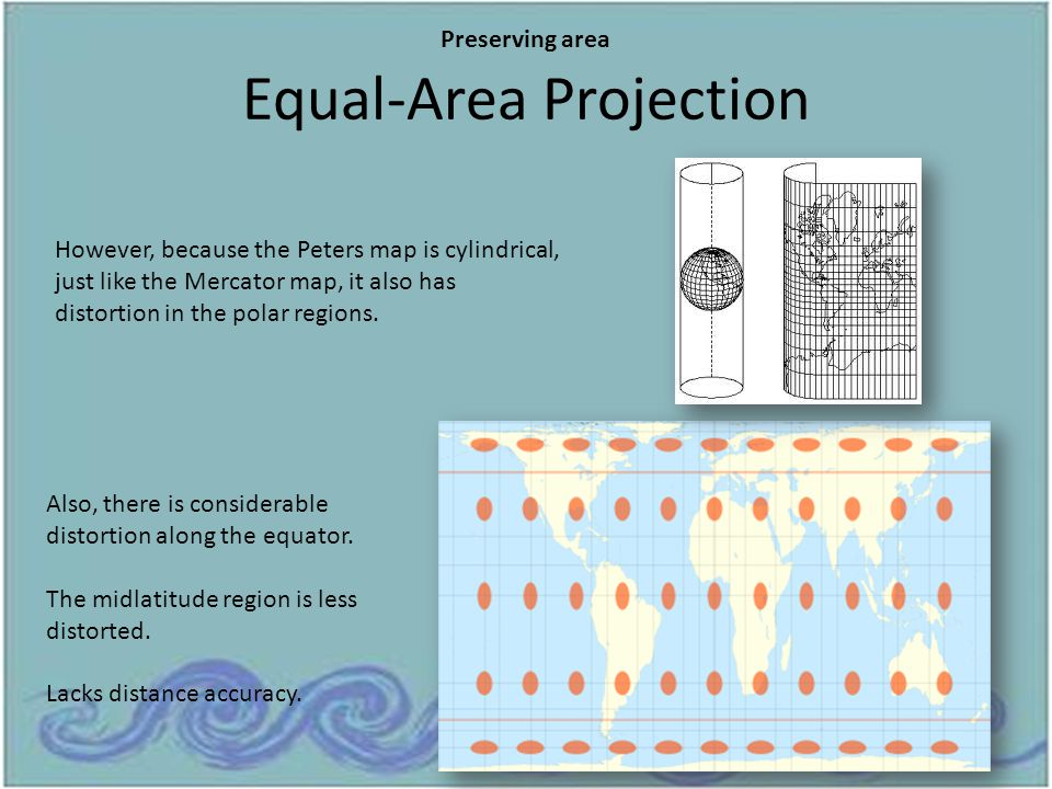 Equal-Area Projection