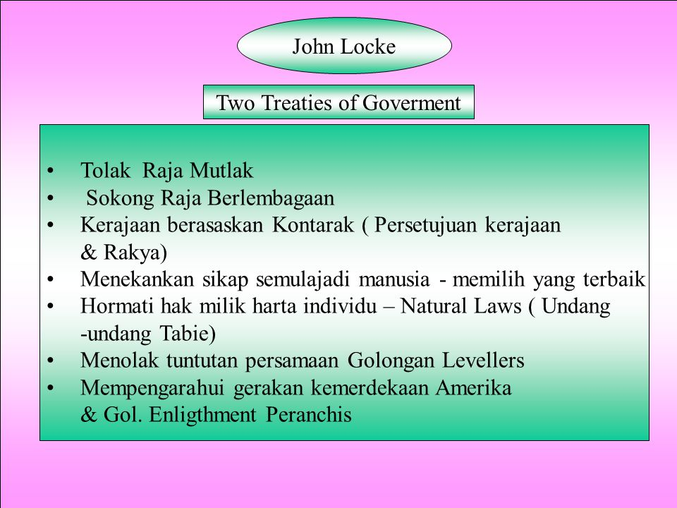 Two Treaties of Goverment