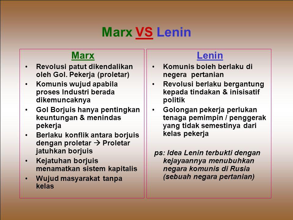 Marx VS Lenin Marx Lenin