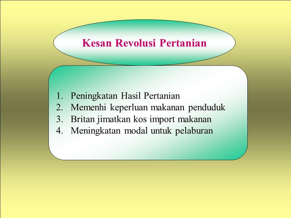 Kesan Revolusi Pertanian