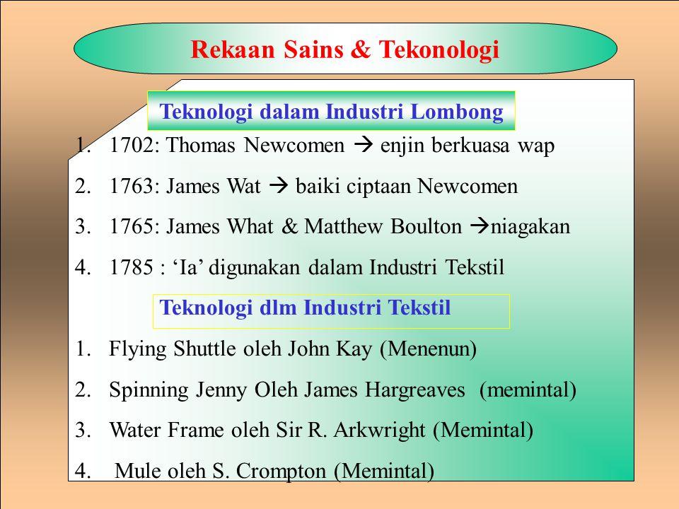 Rekaan Sains & Tekonologi Teknologi dalam Industri Lombong