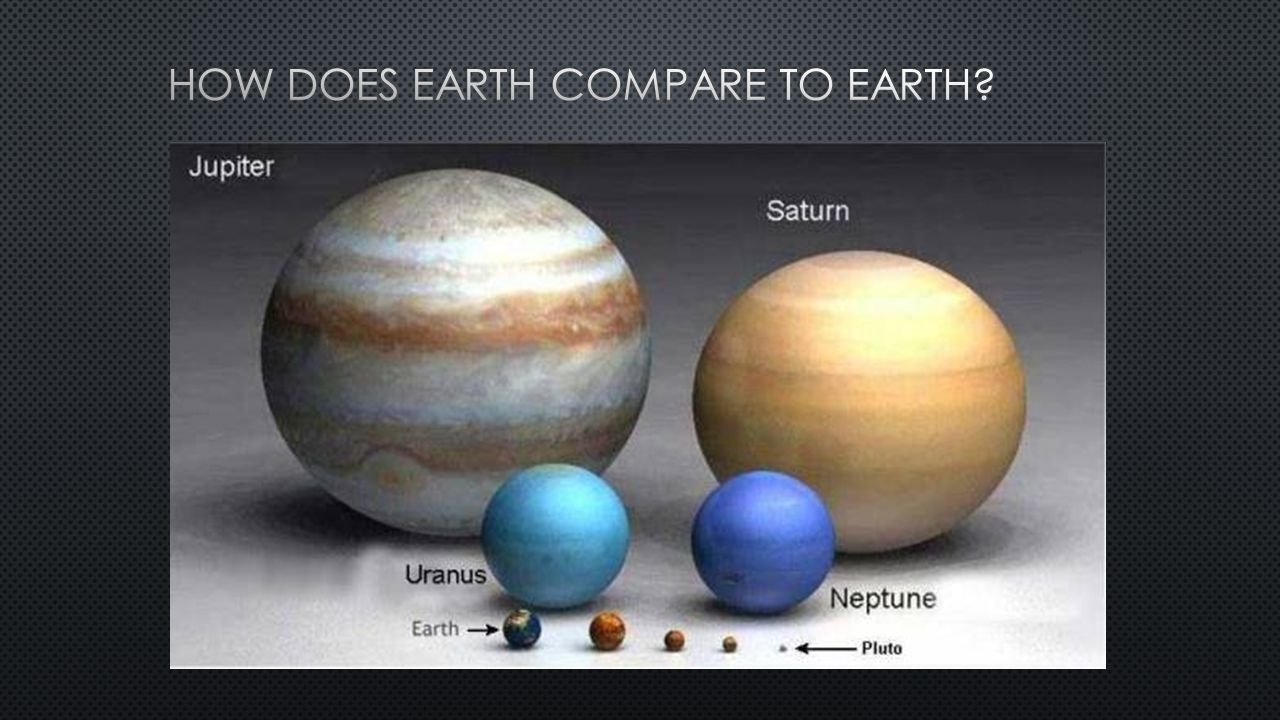 How does earth compare to earth