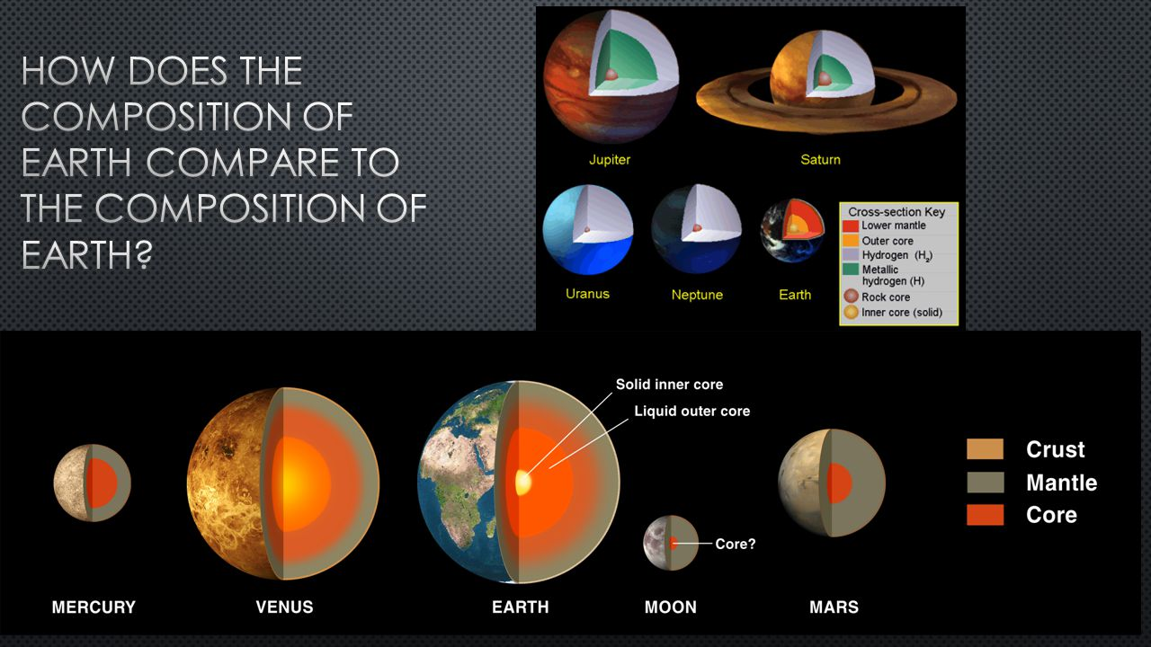 How does the composition of earth compare to the composition of earth