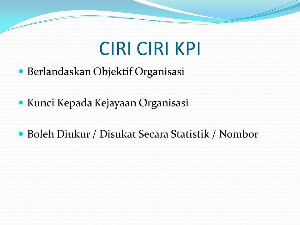 CIRI CIRI KPI Berlandaskan Objektif Organisasi