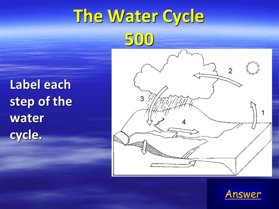 The Water Cycle 500 2 Label each step of the water cycle. 3 1 4 Answer