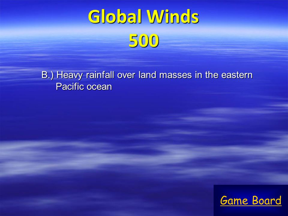 Global Winds 500 Game Board