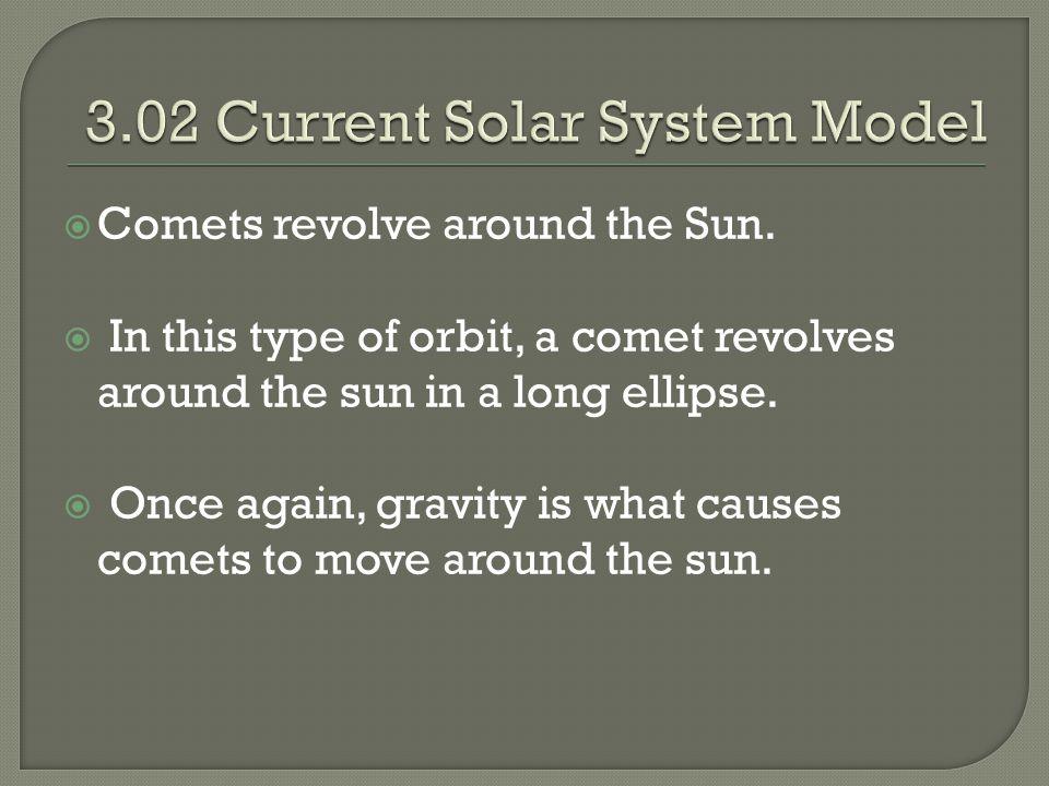 3.02 Current Solar System Model