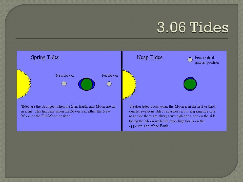 3.06 Tides