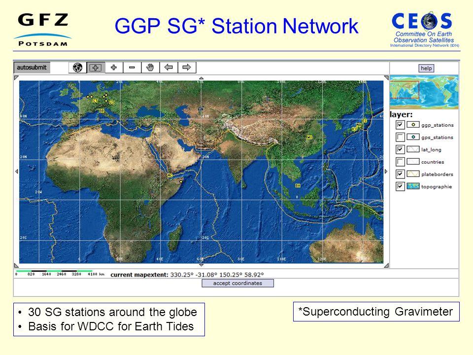 GGP SG* Station Network