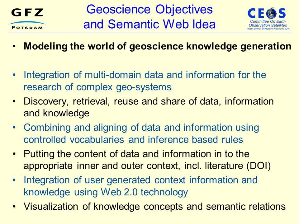 Geoscience Objectives and Semantic Web Idea
