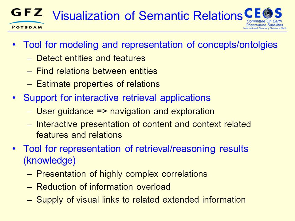 Visualization of Semantic Relations