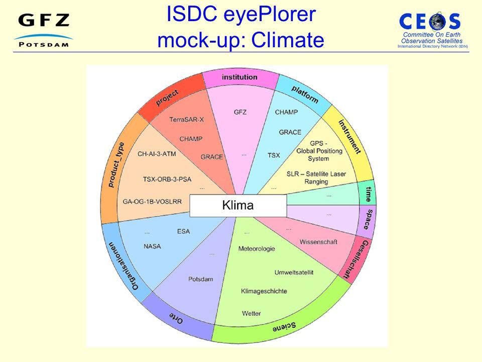 ISDC eyePlorer mock-up: Climate