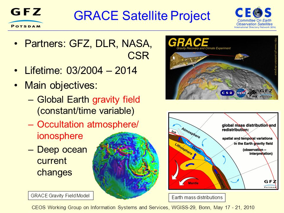GRACE Satellite Project
