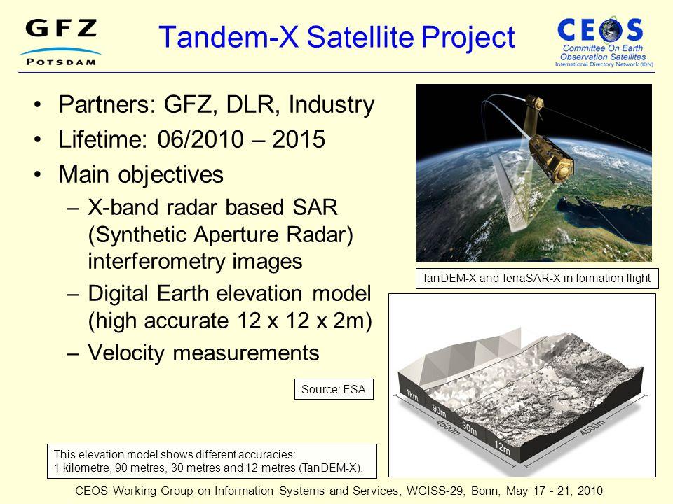 Tandem-X Satellite Project