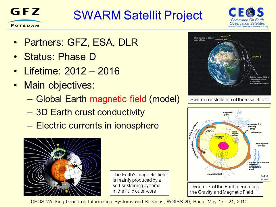 SWARM Satellit Project
