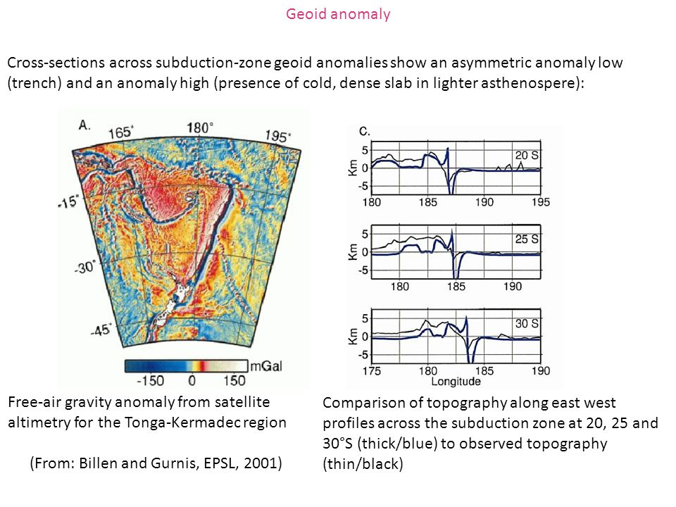 Geoid anomaly