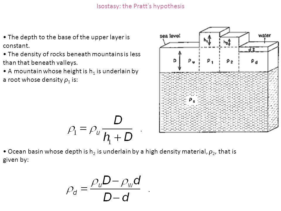 Isostasy: the Pratt's hypothesis