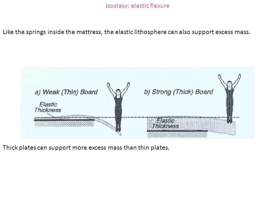 Isostasy: elastic flexure