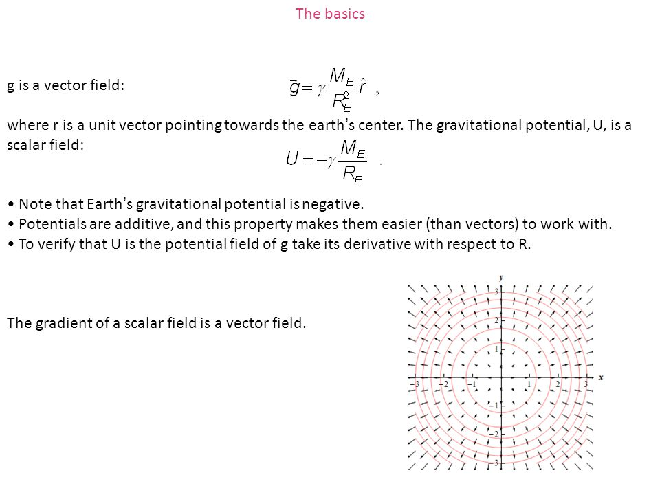 The basics g is a vector field: where r is a unit vector pointing towards the earth's center. The gravitational potential, U, is a scalar field: