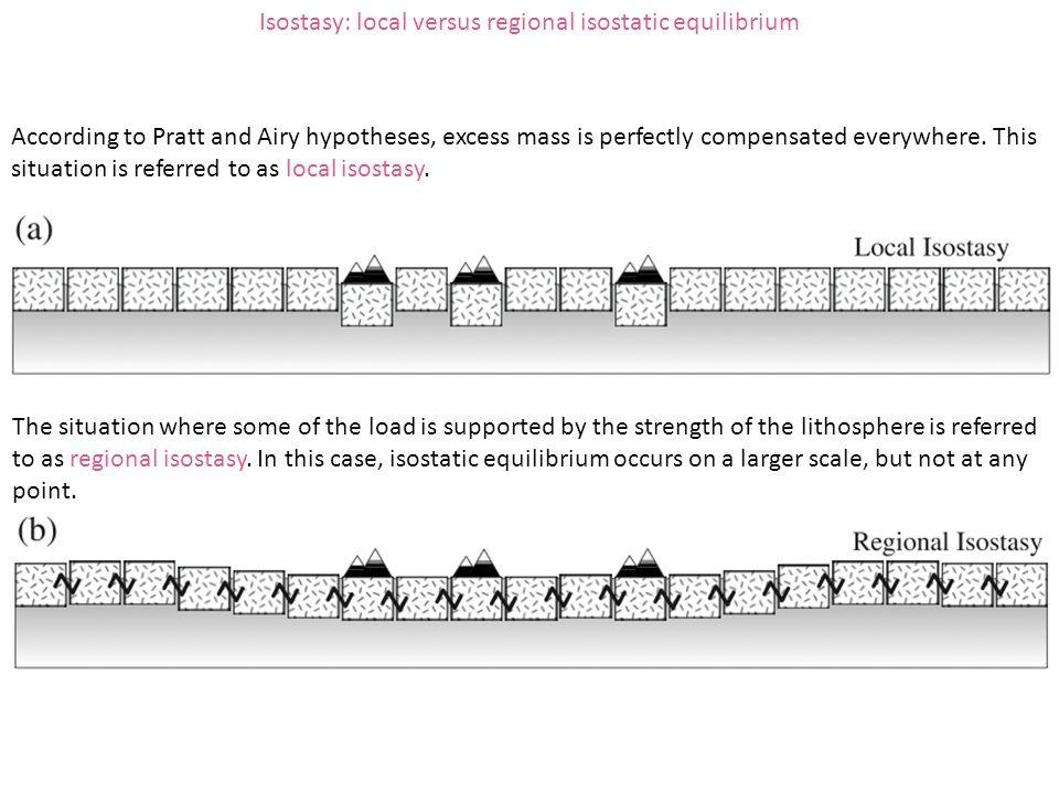 Isostasy: local versus regional isostatic equilibrium