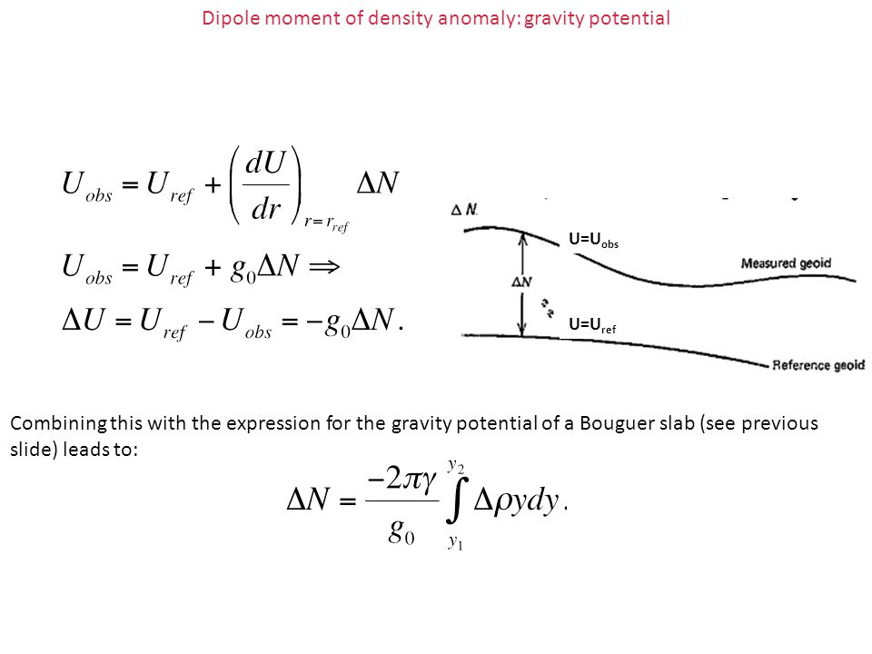 Dipole moment of density anomaly: gravity potential